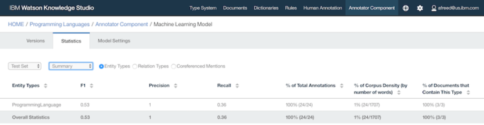 The machine learning model from Watson Knowledge studio reported 100% precision, 36% recall, and 0.54 F1 score.
